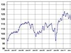<p><em>Manheim's Used Vehicle Value Index. Photo Courtesy of Manheim.</em></p>